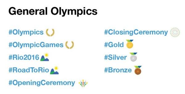 Olympics-Twitter-Emoji